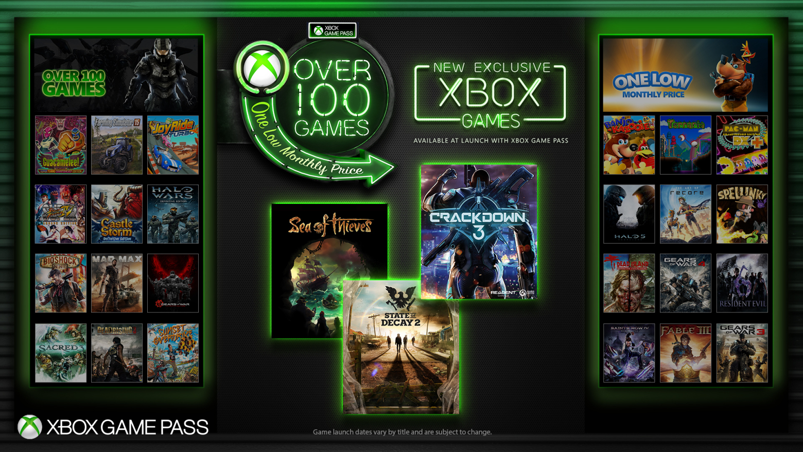 All Xbox One Games : All xbox one exclusive games to launch on game pass